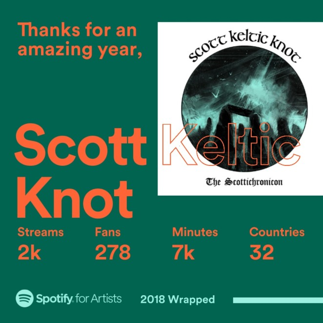 MySpotifyWrapped2018